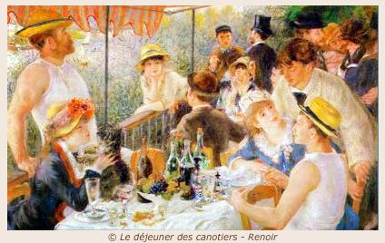 Renoir guinguette